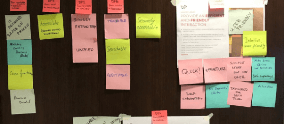 sticky notes on user needs uncovered during design thinking